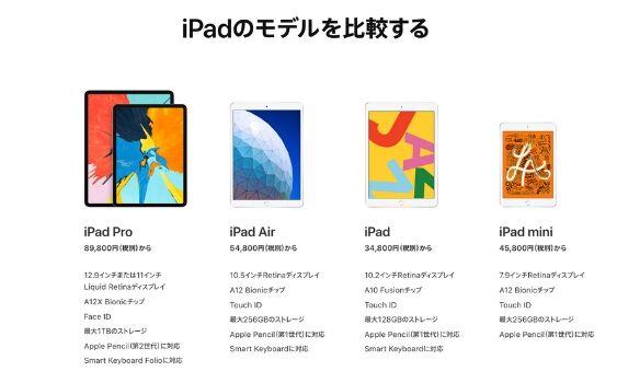 iPad徹底比較! 自分にあったiPadの選び方!【2020最新版】